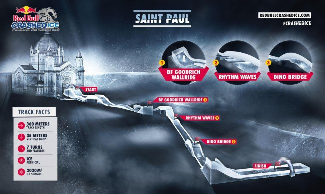 2016 Red Bull Crashed Ice St. Paul Track Preview Poster (click image to watch a 2012 track preview video featuring the model)